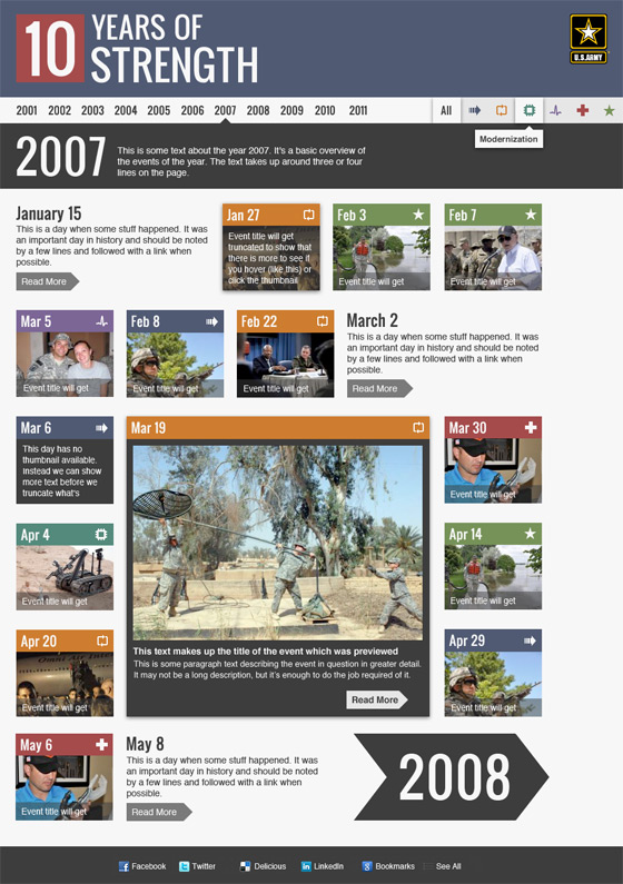 Army.mil microsite design